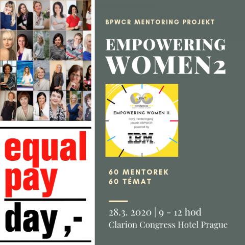 28.3.2020 – Šesté setkání projektu Empowering Women 2 Powered by IBM 🗓 🗺